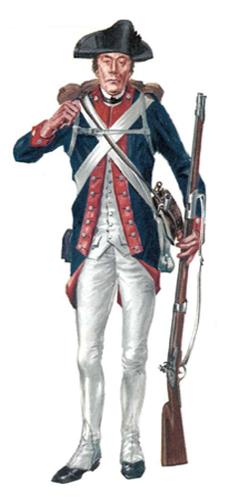 Soldado, 6º Regimiento Carolina del Sur, 1777.