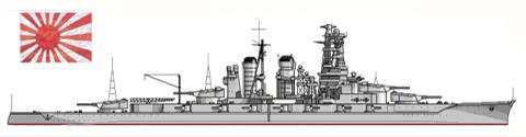 Acorazado KONGO, Marina Imperial Japonesa, 1944.