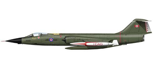 Lockheed-Canadair CF-104 Starfighter, Royal Canadian Air Force