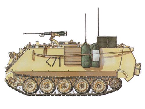 Este M113A3 pertenece la Compañía HHC de un batallón de infantería mecanizada desconocida de la 3ª División destinada en la frontera Iraquí, 2003.